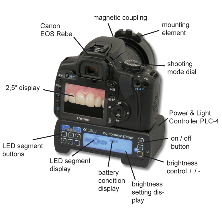 light dental macro photography rh doctorseyes com canon eos 500d user guide canon 500d user manual free download
